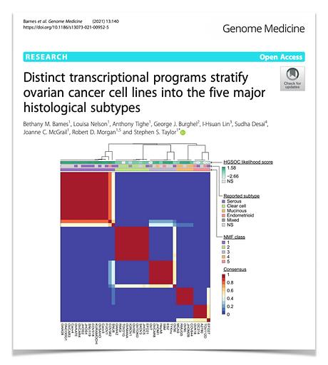 Genome Medicine 2021.png