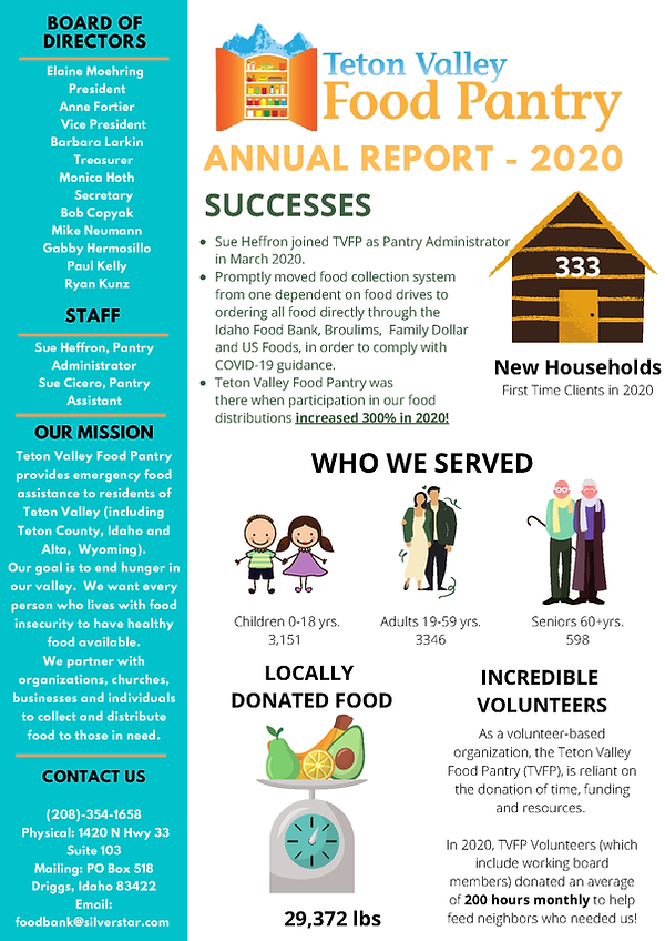2020 TVFP Annual Report OFFICIAL_Page_1.