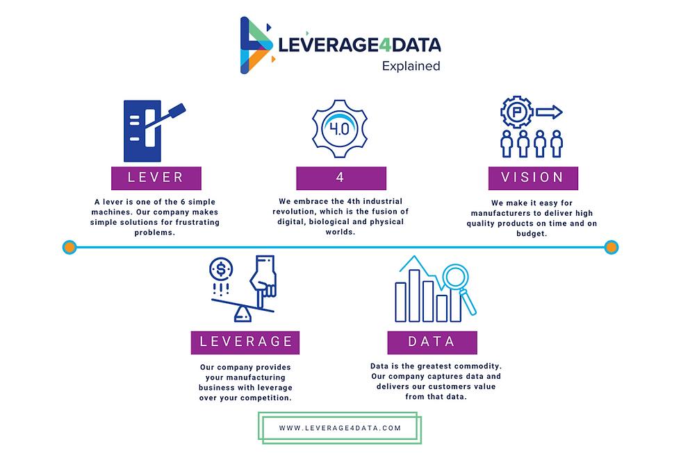 Leverage Explained Website.png
