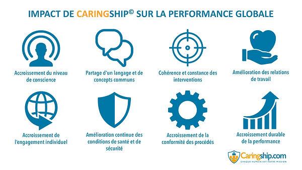 Caringship_Cartes_Impacts.jpg