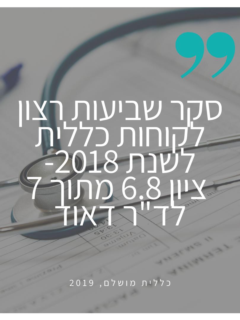 סקר שביעות רצון לקוחות כללית מושלם לגבי דר' דאוד, רופא סוכרת ואנדוקרינולגיה- ציון 6.8 מתוך 7