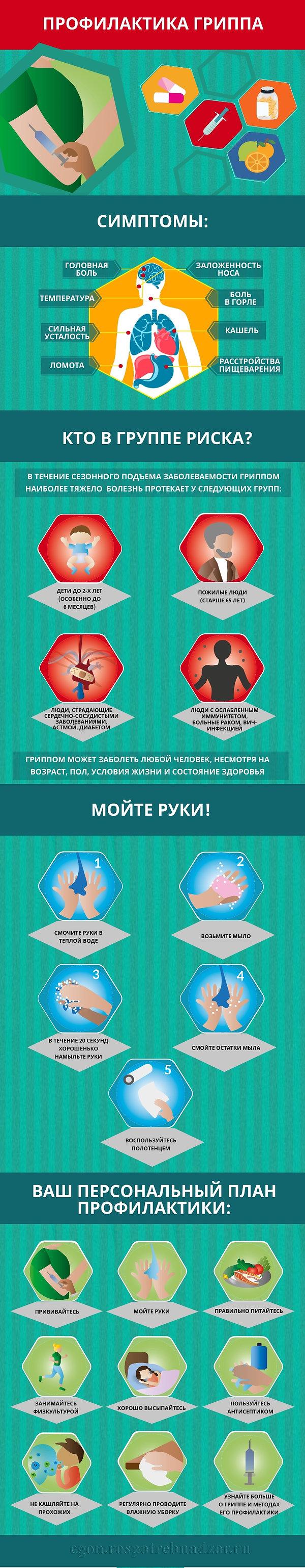 ПРОФИЛАКТИКА ГРИПП.jpg