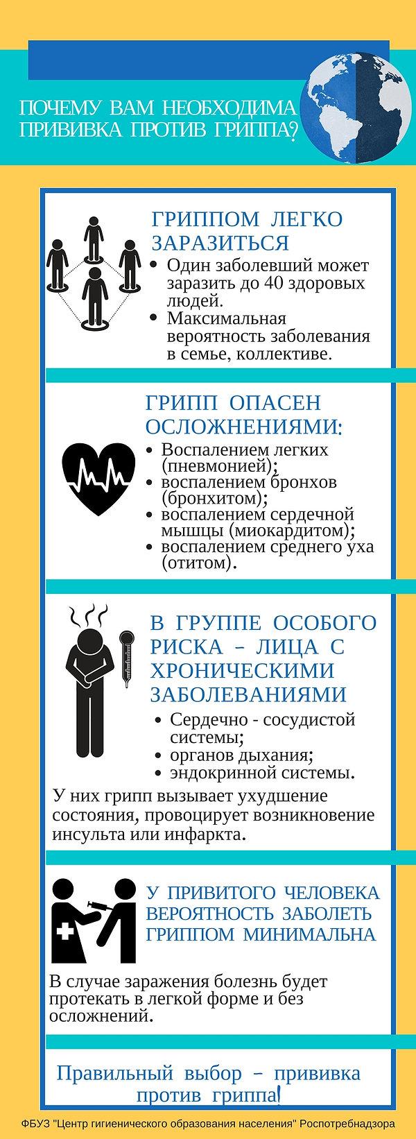 ПОЧЕМУ НУЖНА ПРИВИВКА ГРИПП.jpg