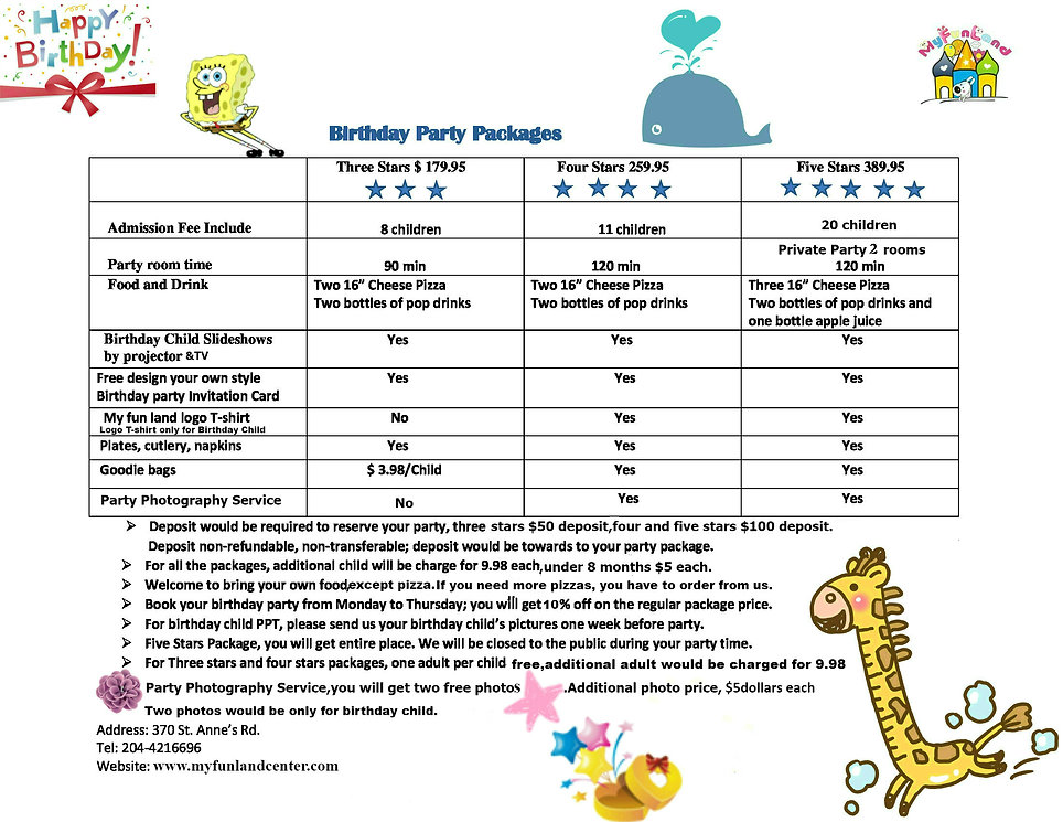 birthday party packages-My Fun Land_new.