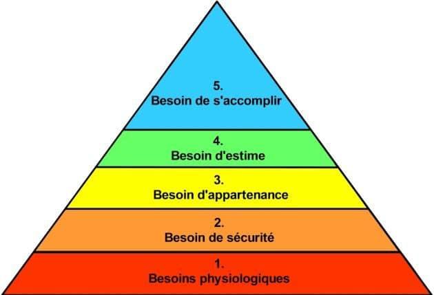 Remplissez votre besoin de sécurité de la Pyramide de Maslow avec les cours de self défense de David Masset