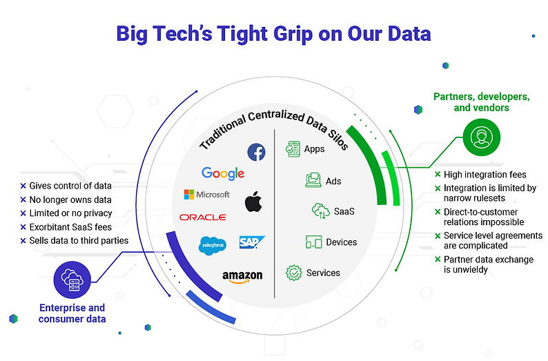 Big Tech's Tight Grip on Our Data v03.1-