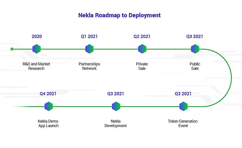 Roadmap-05.png