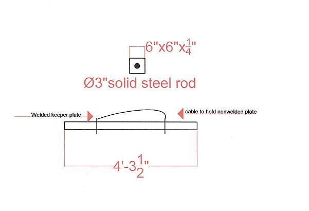 4' Lifting Pin - 3' Diameter