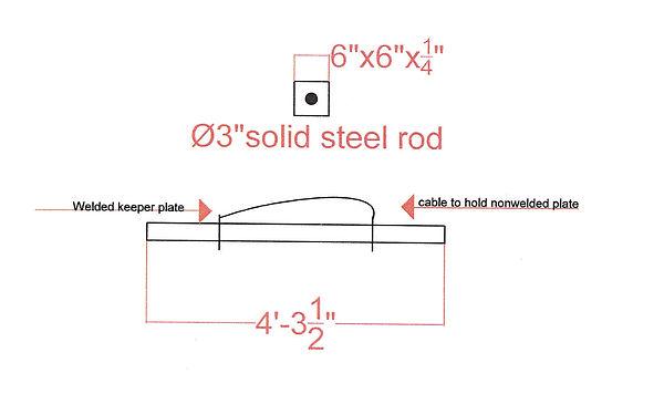 3' Lifting Pin - 3' Diameter