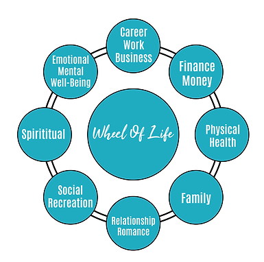 wheel-of-life.png