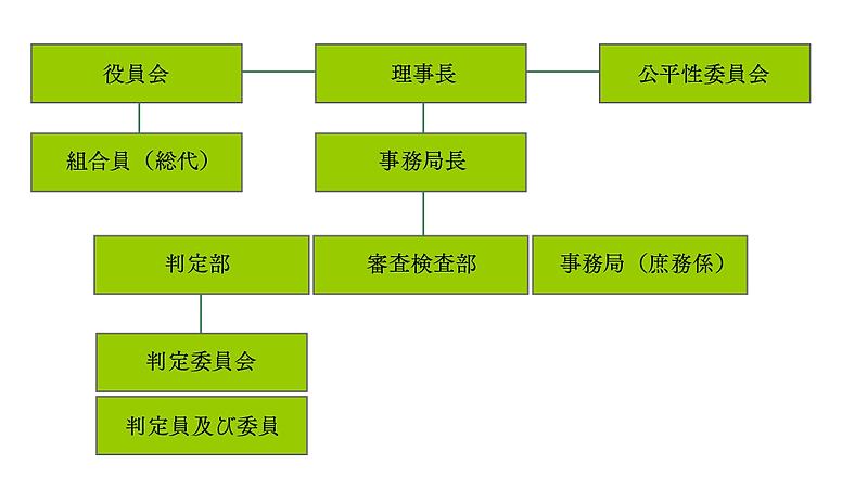 組織図-01.png