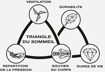 geltex_triangle du sommei durable_fr.jpg