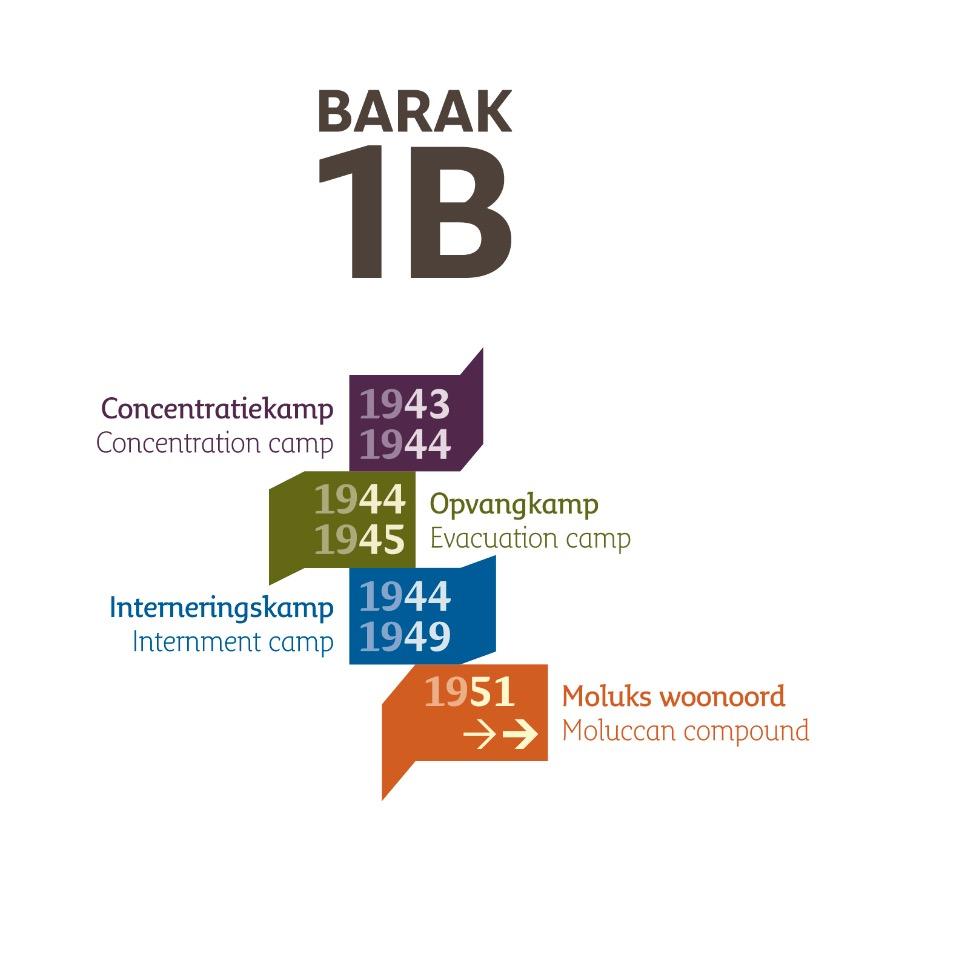 barak1b_beeldmerk_edited