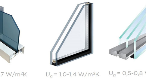 Double or triple insulated glass unit?