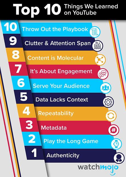 top 10 things we learned on youtube2.jpg