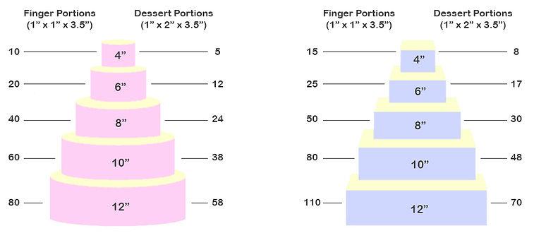 Portion-guide (1).jpg