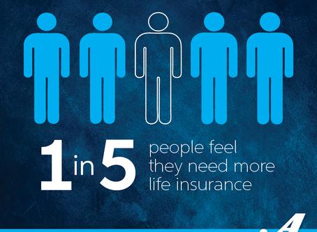 Do Single People REALLY Need Life Insurance?