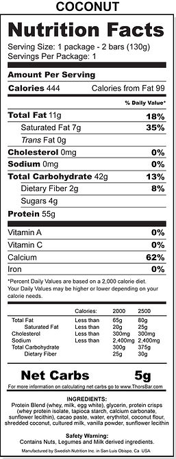 nutrition-facts_coconut.jpg