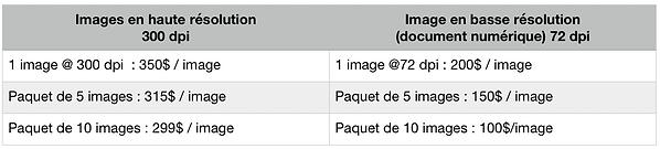 Capture d'écran, le 2020-02-19 à 08.18.4
