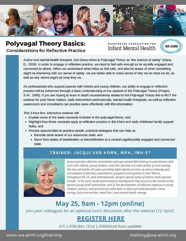 WA-AIMH Polyvagal Theory Basics thumbnai