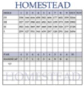 Vespra Hills scorecard 2017 Homestead.jp