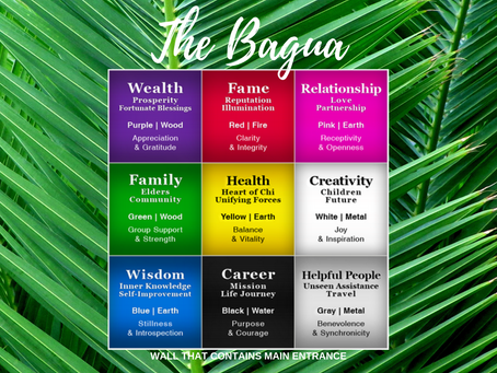 What is the Bagua?