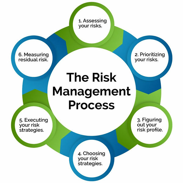risk-management-process.jpg