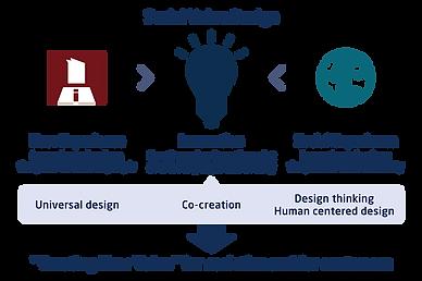 SVD-Social.png