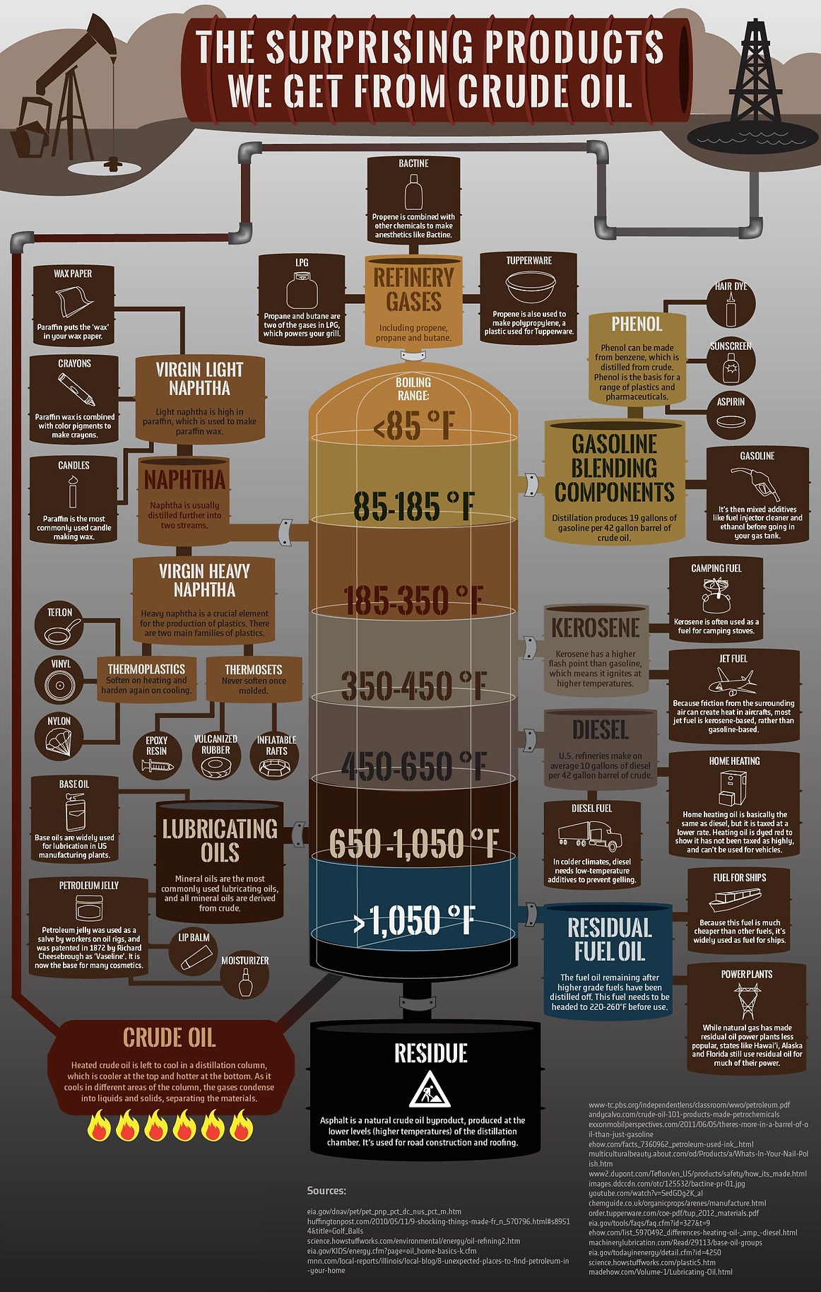 Crude-Oil-Products-Infographic.jpg