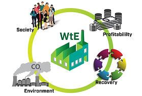 WtE-and-society.jpg