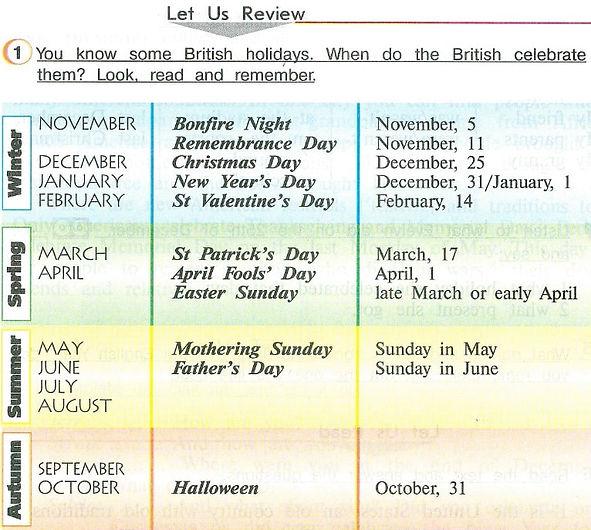 верещагинуафанасьевуанглийский язык 4 класс You know some British holidays. When do the British celebrate them? Look, read and remember.