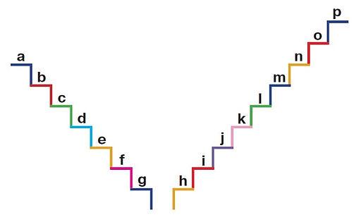 Английский алфавит для детей 1