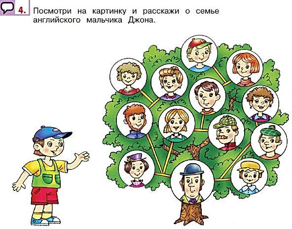 верещагина 1 класс ответы урок 30 упражнение 4страницы учебника 54-55