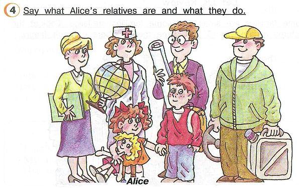 английскимязыком 4классом верещагиной афанасьевой Say what Alice's relatives are and what they do
