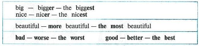 Курс английский язык 4 класс верещагина афанасьева с ответами