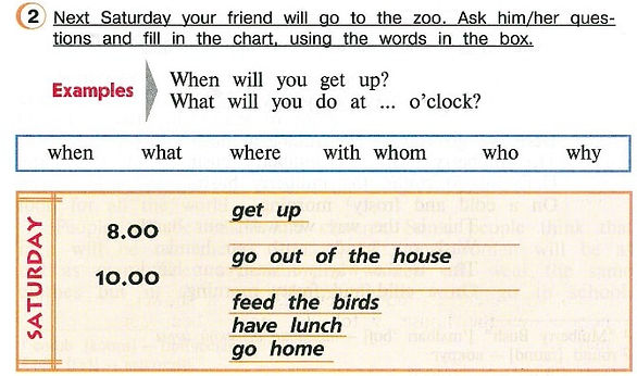 гдз англ яз 4 класс верещагиной Next Saturday your friend will go to the zoo. Ask him/her questions and fill in the chart, using the words in the box. When will you get up?