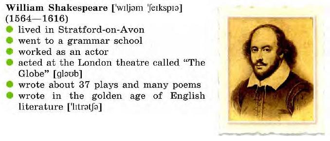 Детям об Уильяме Шекспире