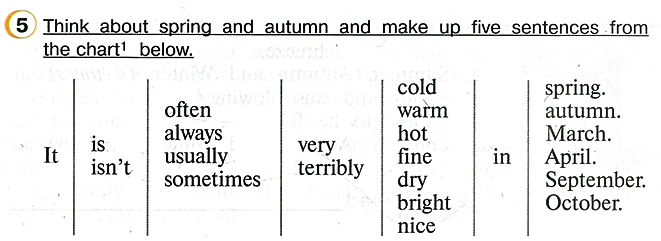 Английского языка 4 класса учебника курс Think about spring and autumn and make up five sentences from the chart below.