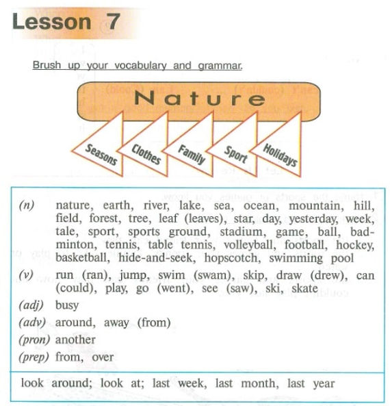 lesson 7 nature seasons clothes family sport holidays