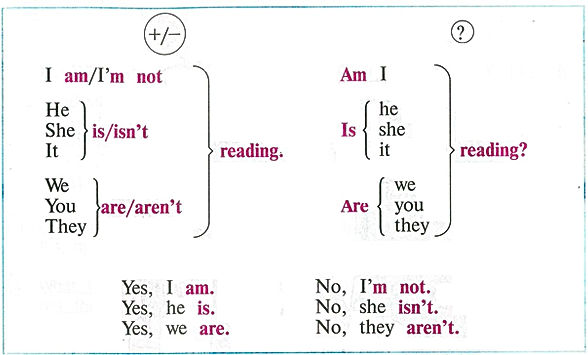 Верещагина афанасьева 4 класс урок 2 ответы