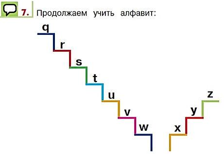 английский алфавит учить 1 класс