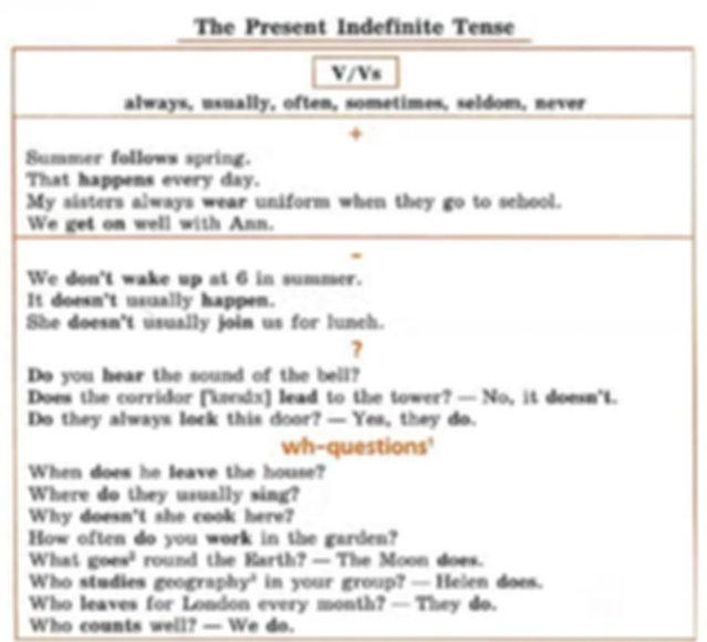 students book english 5 класс верещагина грамматика