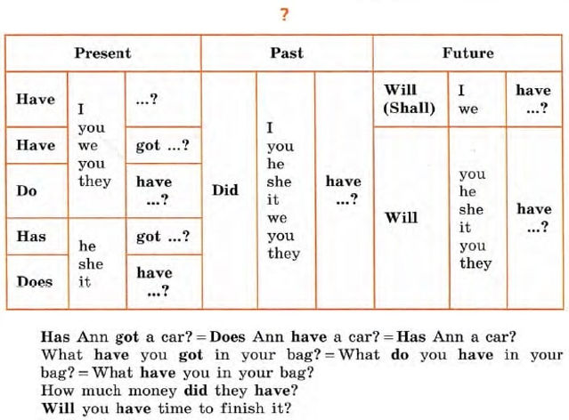 The indefinite tenses грамматика верещагина афанасьева книга для учителя