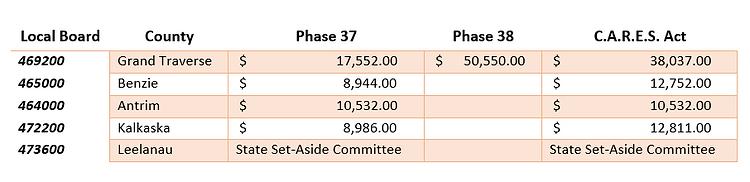 ESFP Chart.PNG