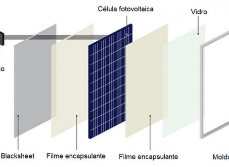ANOTA AÍ: principais materiais usados na fabricação de módulos solares