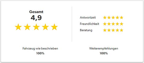 Autohaus Schneider Reichenhausen Bewertung