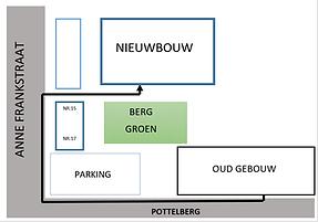 20210203 toegang nieuw gebouw.PNG