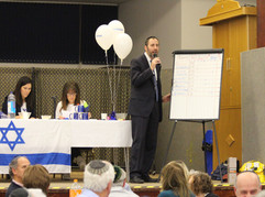Israel Committe Supper Quiz 2019