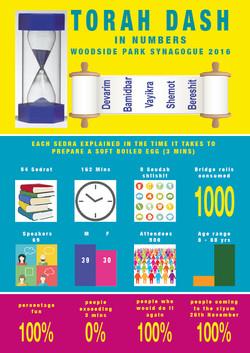Torah Dash Infographics flyer 2016