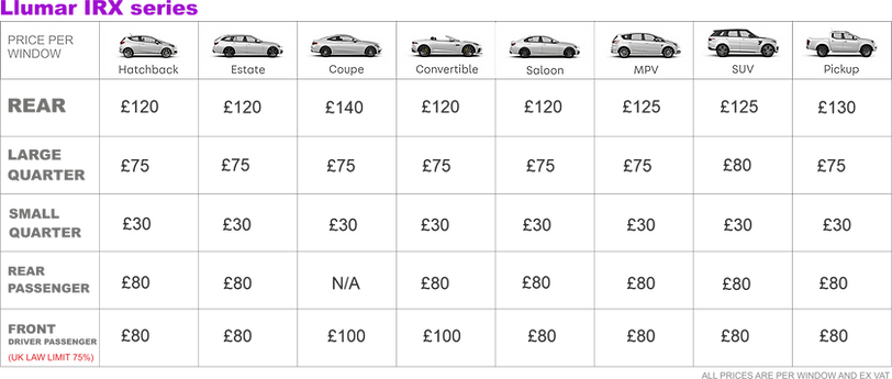 window tint IRX series prices.png